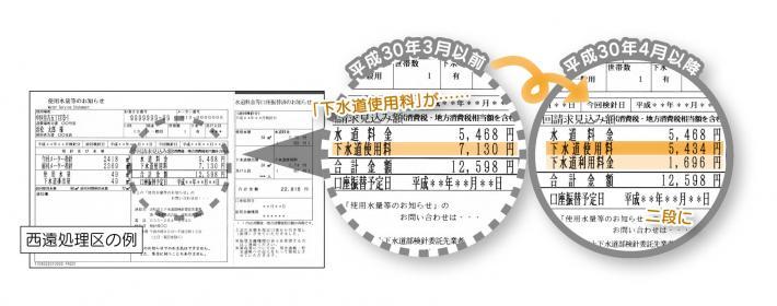 浜松市公共下水道終末処理場(西遠処理区)運営事業コンセッション