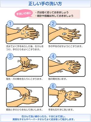 インフルエンザ予防手洗い