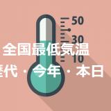 全国最低気温ランキング(歴代・本年・本日)