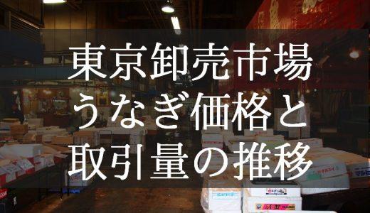 うなぎの卸売価格と取引量、年別・月別(東京卸売市場)